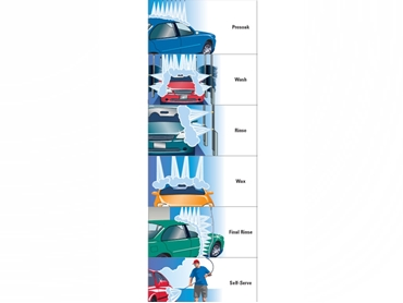 Complete quality car wash solutions to save time, resources and money