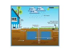 TANKLESS Underground Rainwater Tanks
