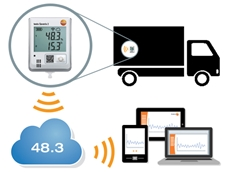 The testo Saveris 2 temperature and humidity monitoring system