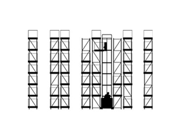 Pallet racking systems from warehouse by design for Warehouse racking layout software free