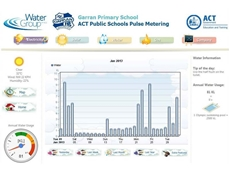 Smart Metering -  Water, Energy & Gas Metering Solutions
