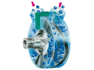 Pumps range from small precise units to high pressure industrial options