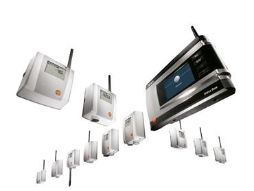 Wireless Measuring Equipment