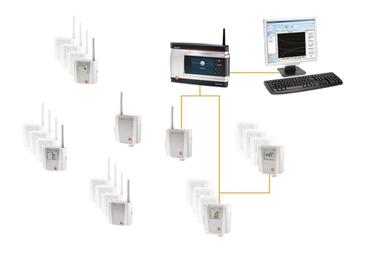 Wireless Data Logging